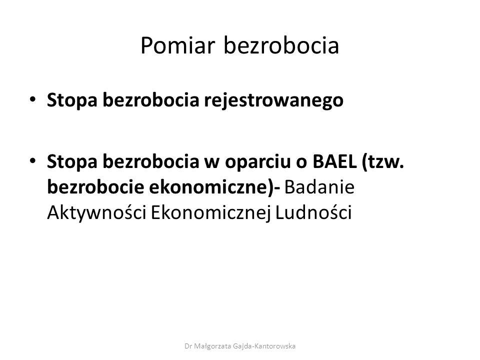 Dr Małgorzata Gajda-Kantorowska Pomiar bezrobocia Stopa bezrobocia rejestrowanego Stopa bezrobocia w oparciu o BAEL (tzw. bezrobocie ekonomiczne)- Bad