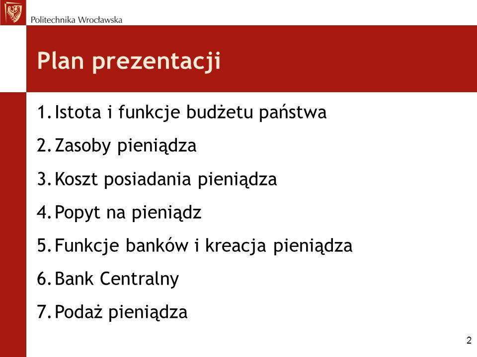 2 Plan prezentacji 1.Istota i funkcje budżetu państwa 2.Zasoby pieniądza 3.Koszt posiadania pieniądza 4.Popyt na pieniądz 5.Funkcje banków i kreacja p
