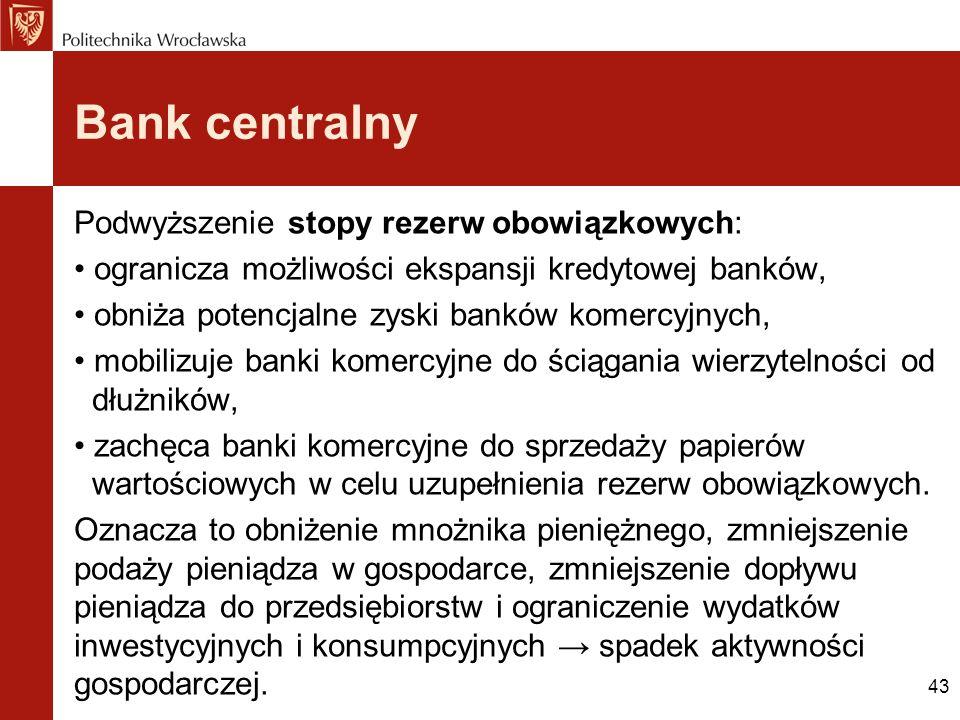 43 Bank centralny Podwyższenie stopy rezerw obowiązkowych: ogranicza możliwości ekspansji kredytowej banków, obniża potencjalne zyski banków komercyjn