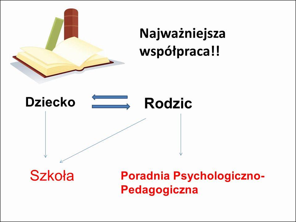 Najważniejsza współpraca!! Dziecko Rodzic Szkoła Poradnia Psychologiczno- Pedagogiczna