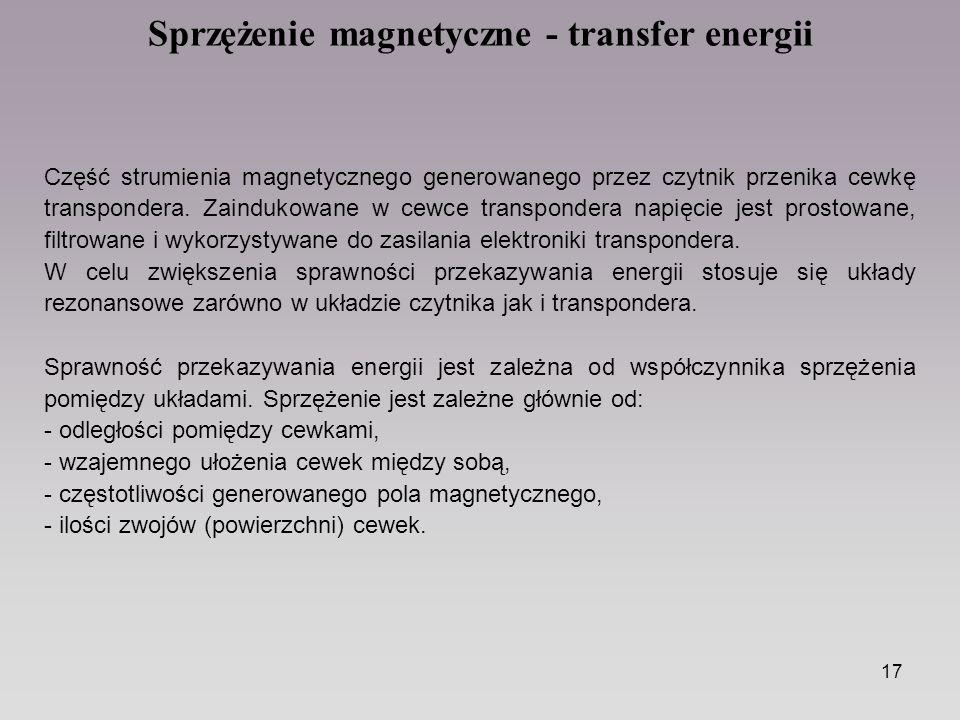 17 Sprzężenie magnetyczne - transfer energii Część strumienia magnetycznego generowanego przez czytnik przenika cewkę transpondera.