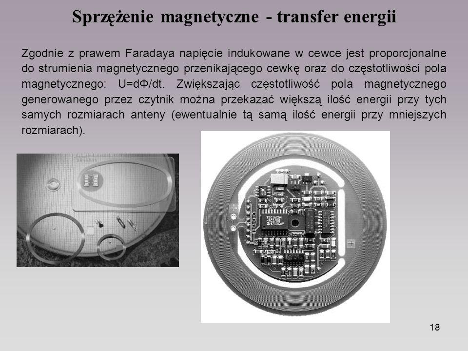18 Sprzężenie magnetyczne - transfer energii Zgodnie z prawem Faradaya napięcie indukowane w cewce jest proporcjonalne do strumienia magnetycznego przenikającego cewkę oraz do częstotliwości pola magnetycznego: U=dΦ/dt.