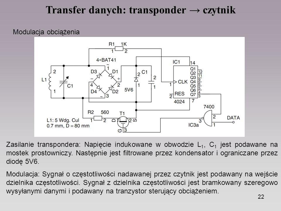 22 Transfer danych: transponder → czytnik Modulacja obciążenia Zasilanie transpondera: Napięcie indukowane w obwodzie L 1, C 1 jest podawane na mostek