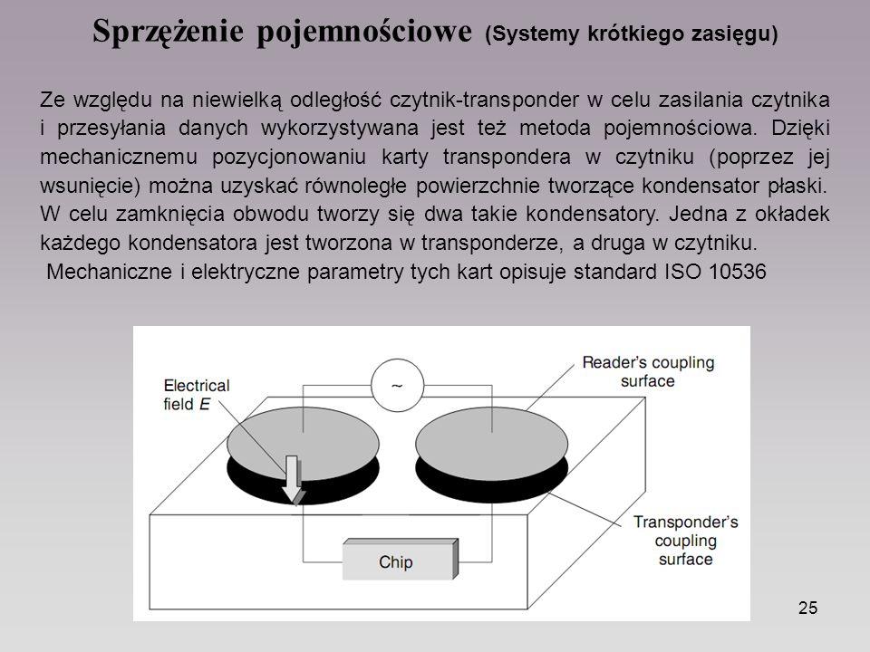 25 Sprzężenie pojemnościowe (Systemy krótkiego zasięgu) Ze względu na niewielką odległość czytnik-transponder w celu zasilania czytnika i przesyłania danych wykorzystywana jest też metoda pojemnościowa.