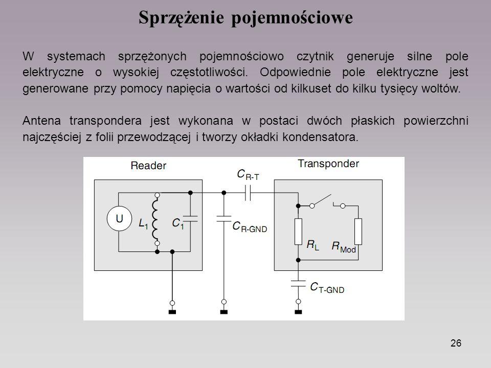 26 Sprzężenie pojemnościowe W systemach sprzężonych pojemnościowo czytnik generuje silne pole elektryczne o wysokiej częstotliwości.