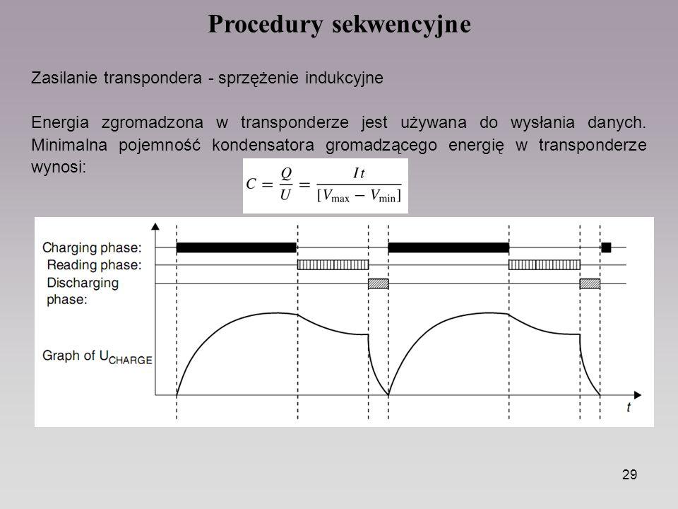 29 Procedury sekwencyjne Zasilanie transpondera - sprzężenie indukcyjne Energia zgromadzona w transponderze jest używana do wysłania danych. Minimalna