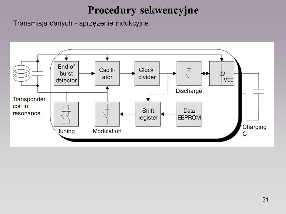 31 Procedury sekwencyjne Transmisja danych - sprzężenie indukcyjne