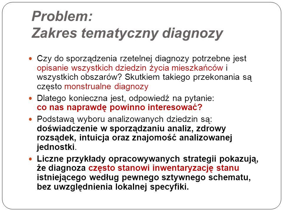 Problem: Zakres tematyczny diagnozy Czy do sporządzenia rzetelnej diagnozy potrzebne jest opisanie wszystkich dziedzin życia mieszkańców i wszystkich obszarów.