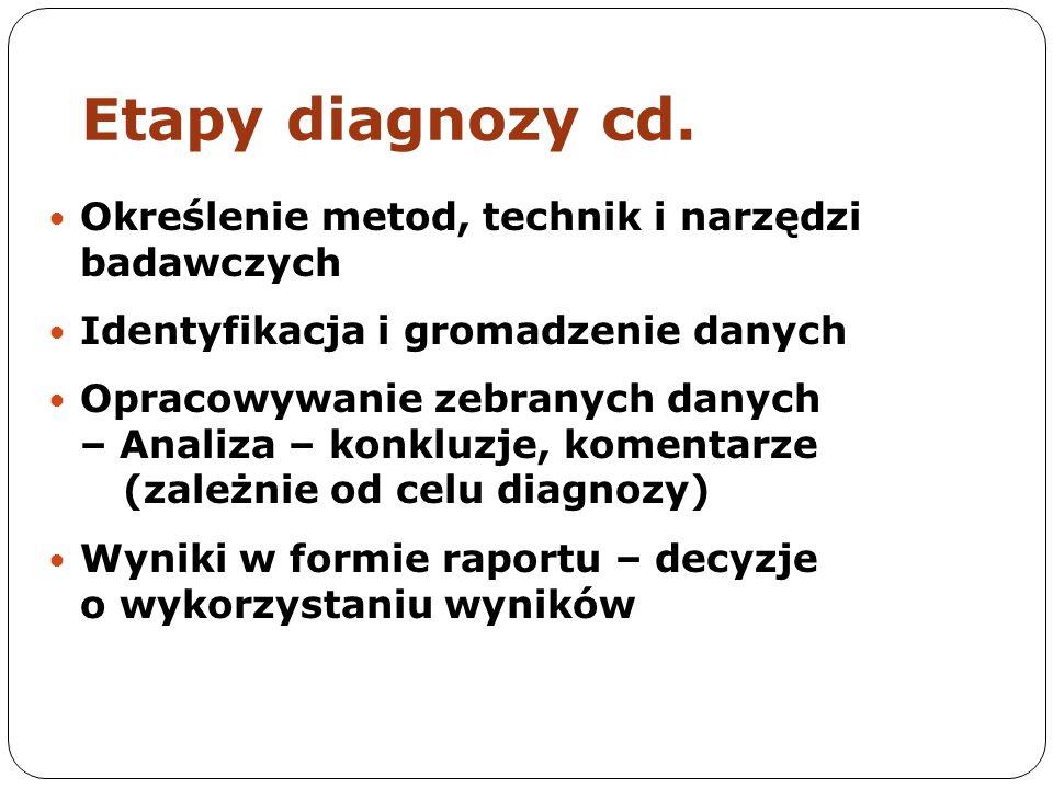 Etapy diagnozy cd.