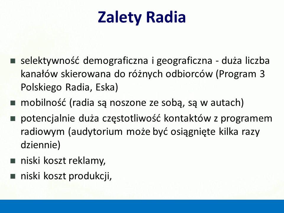 Zalety Radia selektywność demograficzna i geograficzna - duża liczba kanałów skierowana do różnych odbiorców (Program 3 Polskiego Radia, Eska) mobilno