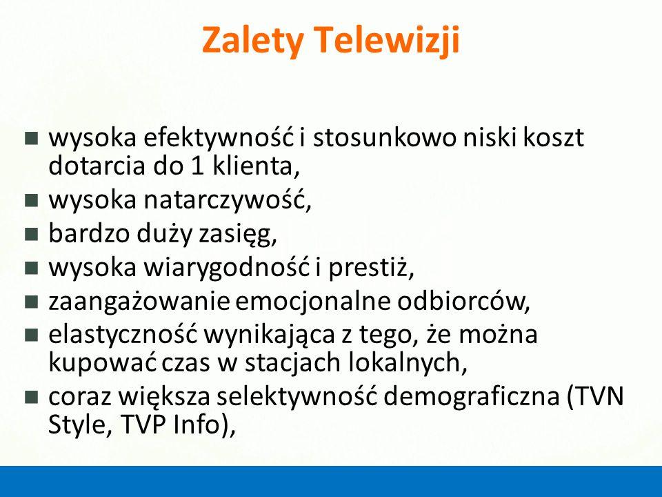 Zalety Telewizji wysoka efektywność i stosunkowo niski koszt dotarcia do 1 klienta, wysoka natarczywość, bardzo duży zasięg, wysoka wiarygodność i pre
