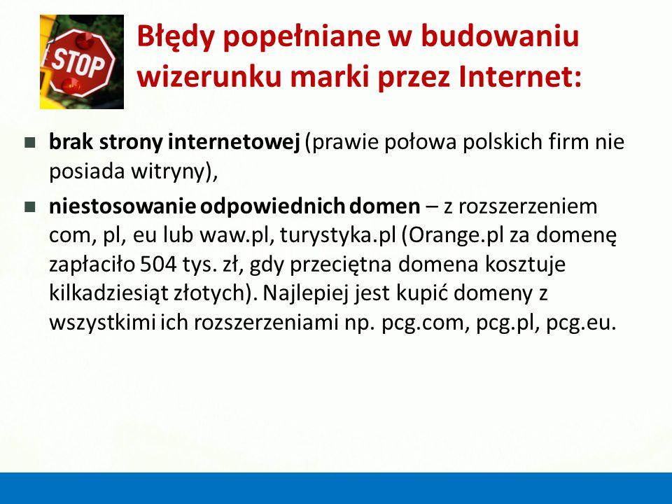 Błędy popełniane w budowaniu wizerunku marki przez Internet: brak strony internetowej (prawie połowa polskich firm nie posiada witryny), niestosowanie