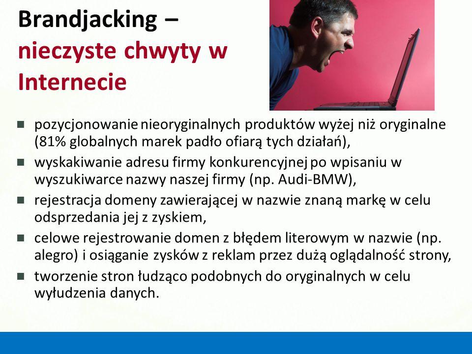 Brandjacking – nieczyste chwyty w Internecie pozycjonowanie nieoryginalnych produktów wyżej niż oryginalne (81% globalnych marek padło ofiarą tych dzi