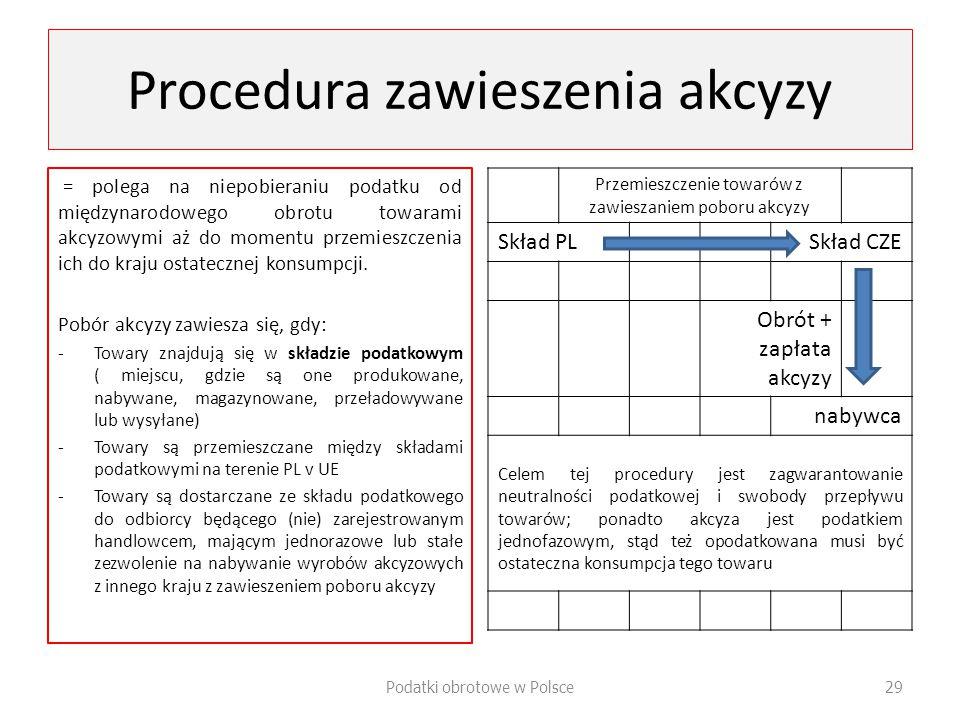 Procedura zawieszenia akcyzy = polega na niepobieraniu podatku od międzynarodowego obrotu towarami akcyzowymi aż do momentu przemieszczenia ich do kraju ostatecznej konsumpcji.