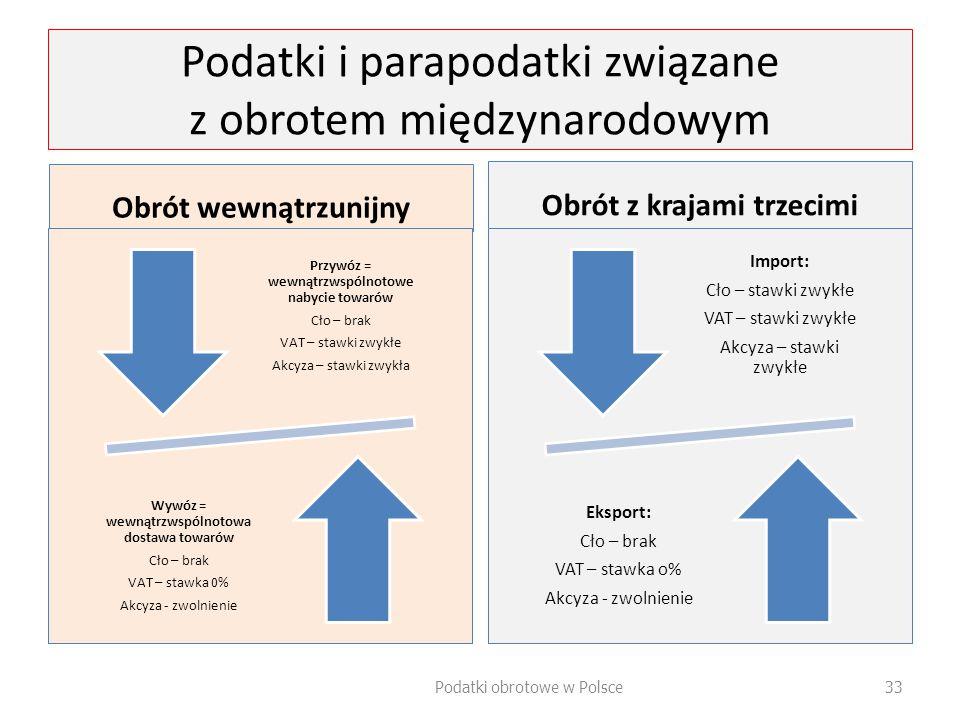 Podatki i parapodatki związane z obrotem międzynarodowym Obrót wewnątrzunijny Przywóz = wewnątrzwspólnotowe nabycie towarów Cło – brak VAT – stawki zwykłe Akcyza – stawki zwykła Wywóz = wewnątrzwspólnotowa dostawa towarów Cło – brak VAT – stawka 0% Akcyza - zwolnienie Obrót z krajami trzecimi Import: Cło – stawki zwykłe VAT – stawki zwykłe Akcyza – stawki zwykłe Eksport: Cło – brak VAT – stawka o% Akcyza - zwolnienie Podatki obrotowe w Polsce33
