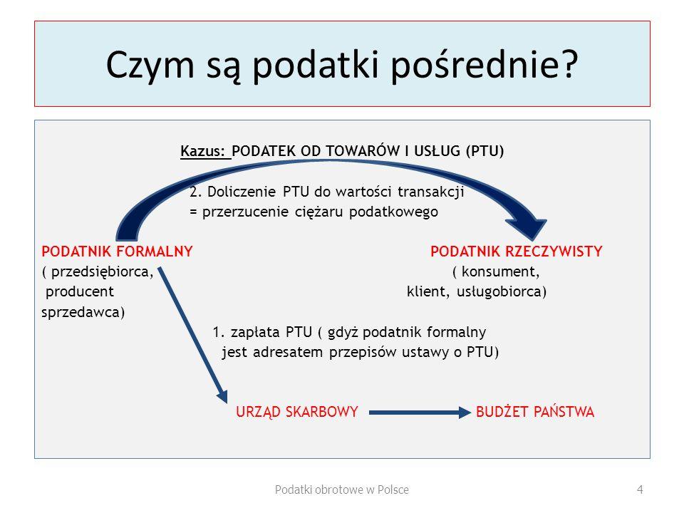 Podatki obrotowe 2. PTU (VAT) Opodatkowanie działalności gospodarczej Podatki obrotowe w Polsce5