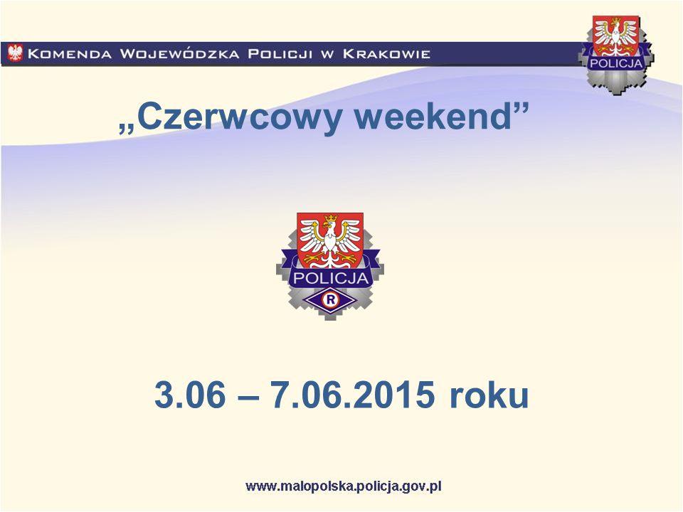 """""""Czerwcowy weekend"""" 3.06 – 7.06.2015 roku"""