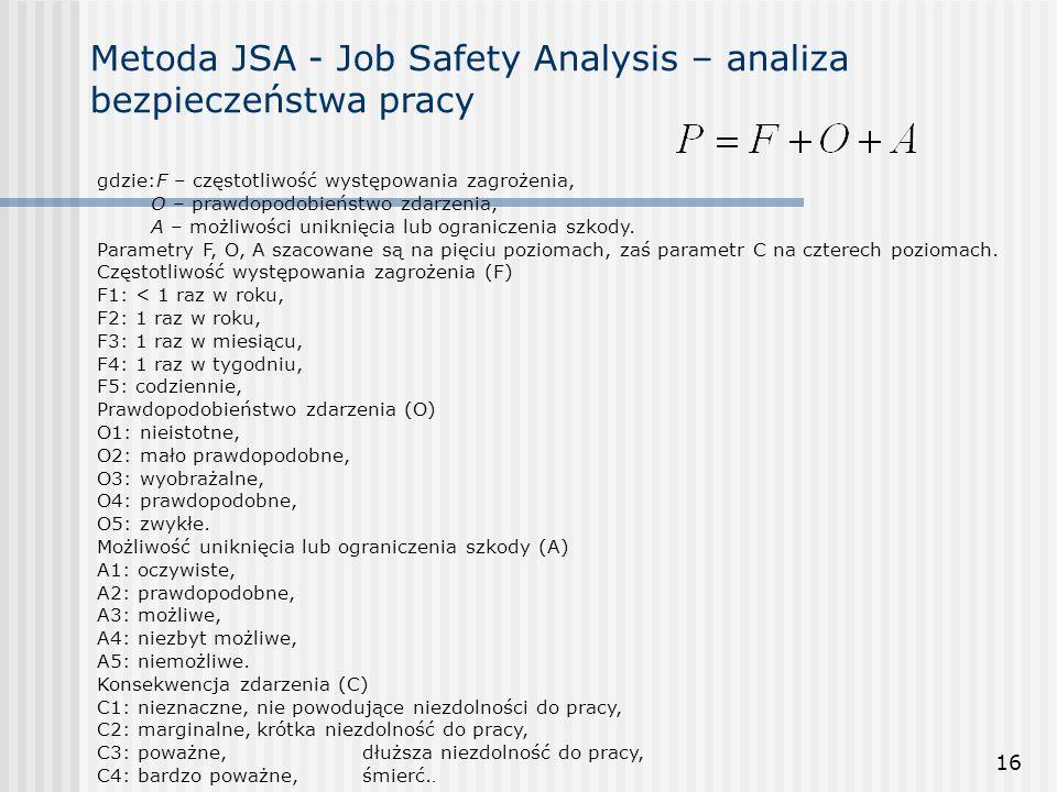 16 gdzie:F – częstotliwość występowania zagrożenia, O – prawdopodobieństwo zdarzenia, A – możliwości uniknięcia lub ograniczenia szkody. Parametry F,