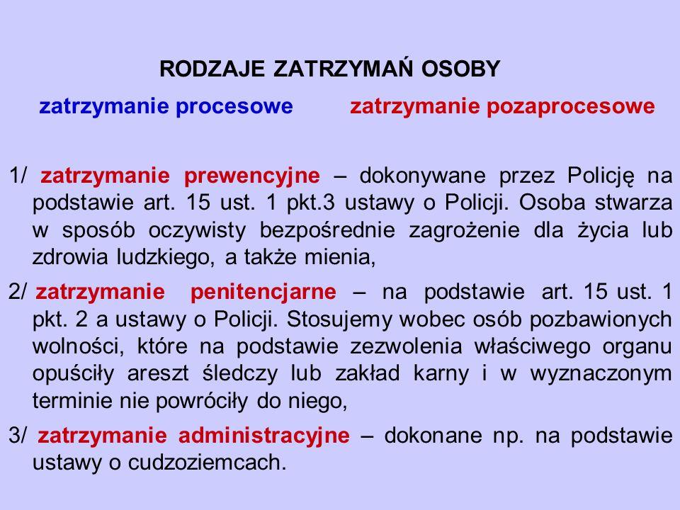 RODZAJE ZATRZYMAŃ OSOBY zatrzymanie procesowe zatrzymanie pozaprocesowe 1/ zatrzymanie prewencyjne – dokonywane przez Policję na podstawie art. 15 ust