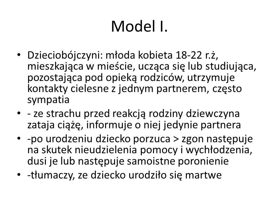 Model I. Dzieciobójczyni: młoda kobieta 18-22 r.ż, mieszkająca w mieście, ucząca się lub studiująca, pozostająca pod opieką rodziców, utrzymuje kontak