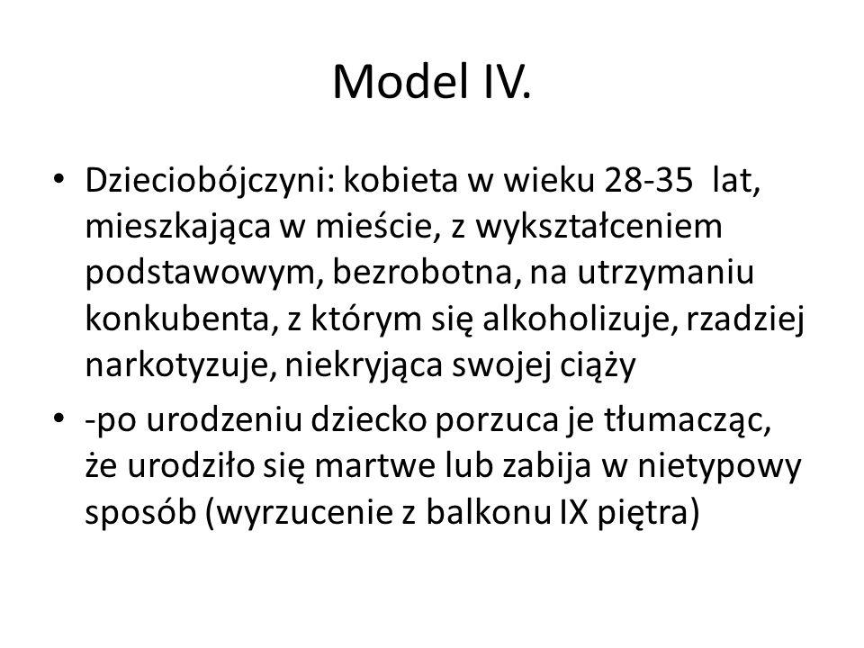 Model IV. Dzieciobójczyni: kobieta w wieku 28-35 lat, mieszkająca w mieście, z wykształceniem podstawowym, bezrobotna, na utrzymaniu konkubenta, z któ