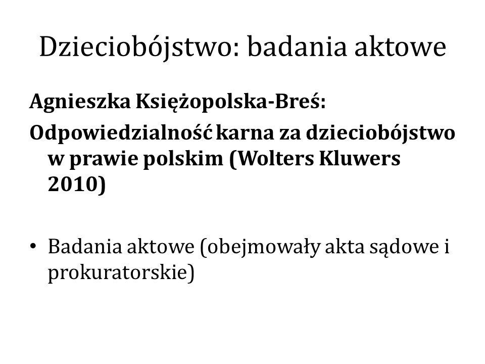 Dzieciobójstwo: badania aktowe Agnieszka Księżopolska-Breś: Odpowiedzialność karna za dzieciobójstwo w prawie polskim (Wolters Kluwers 2010) Badania a