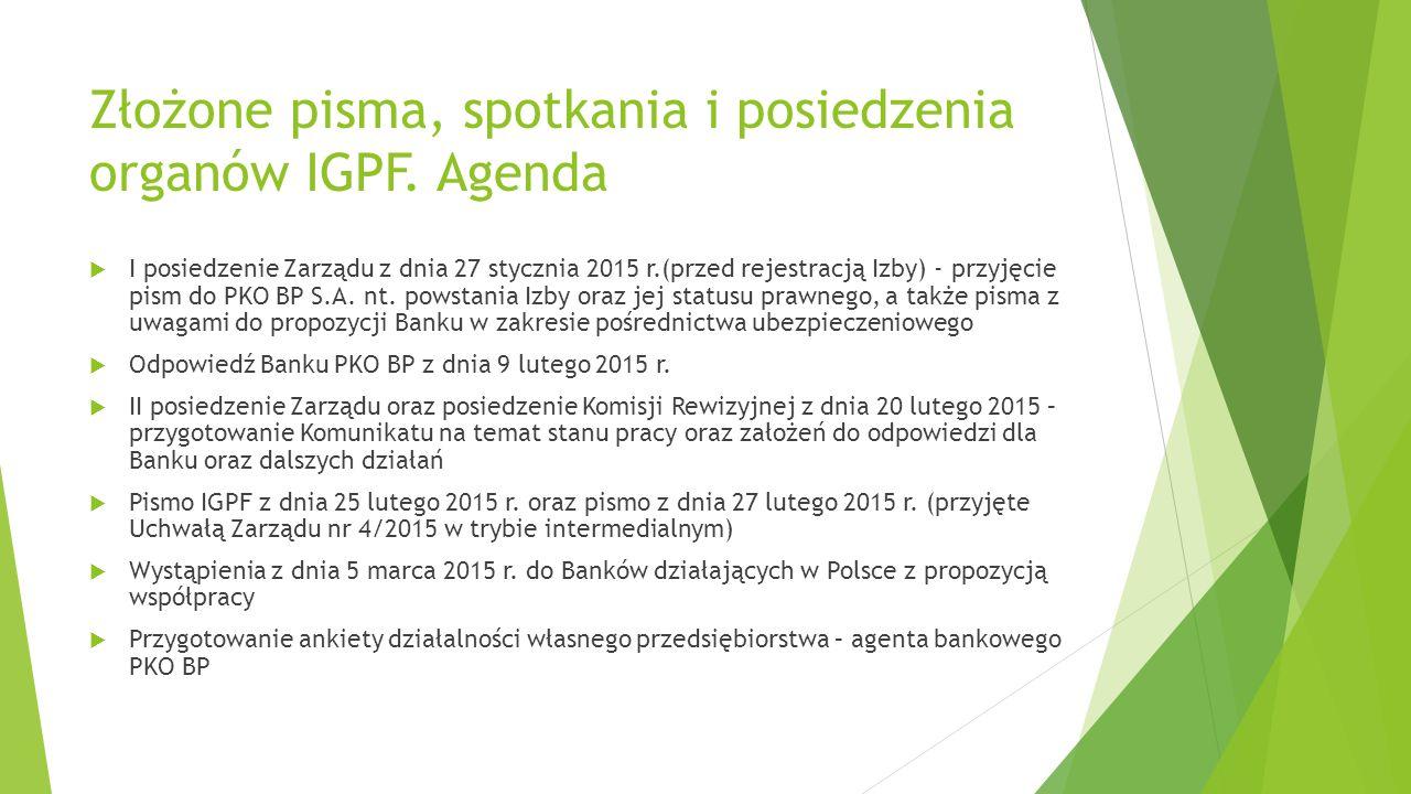 Złożone pisma, spotkania i posiedzenia organów IGPF.