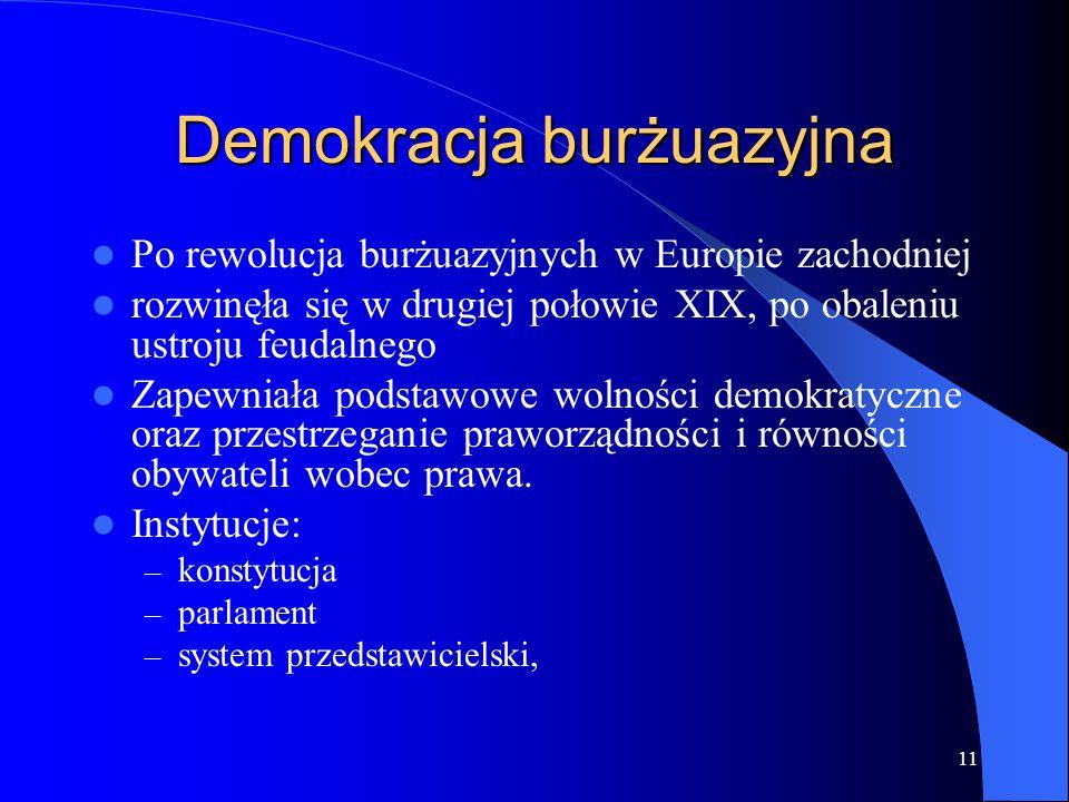 11 Demokracja burżuazyjna Po rewolucja burżuazyjnych w Europie zachodniej rozwinęła się w drugiej połowie XIX, po obaleniu ustroju feudalnego Zapewnia