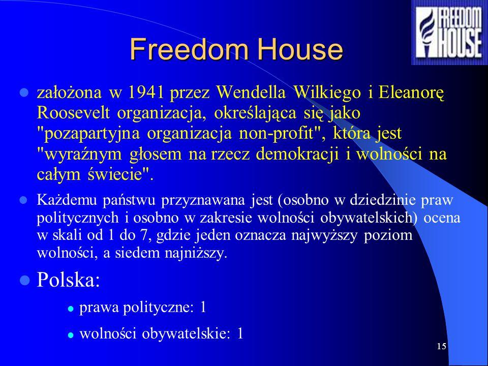 15 Freedom House założona w 1941 przez Wendella Wilkiego i Eleanorę Roosevelt organizacja, określająca się jako