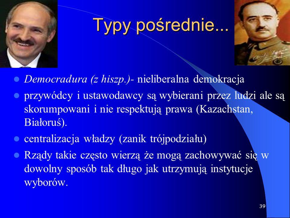 39 Typy pośrednie... Democradura (z hiszp.)- nieliberalna demokracja przywódcy i ustawodawcy są wybierani przez ludzi ale są skorumpowani i nie respek