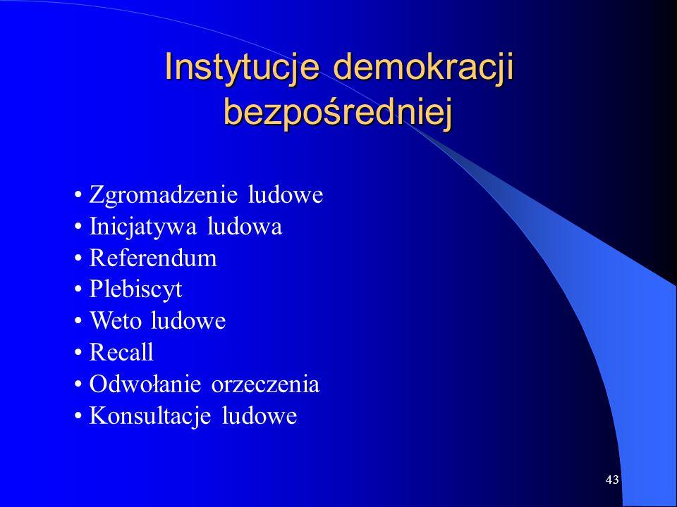 43 Instytucje demokracji bezpośredniej Zgromadzenie ludowe Inicjatywa ludowa Referendum Plebiscyt Weto ludowe Recall Odwołanie orzeczenia Konsultacje