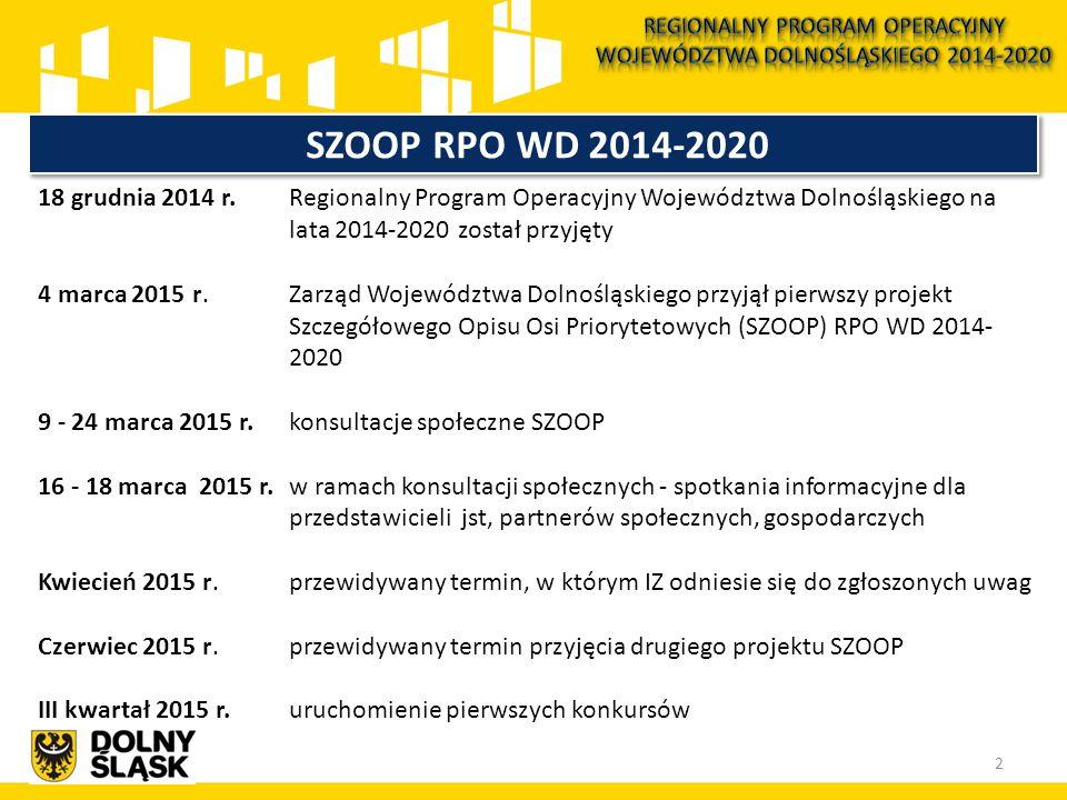 SZOOP RPO WD 2014-2020 18 grudnia 2014 r. Regionalny Program Operacyjny Województwa Dolnośląskiego na lata 2014-2020 został przyjęty 4 marca 2015 r. Z