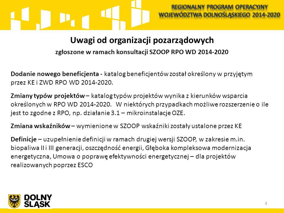 Uwagi od organizacji pozarządowych zgłoszone w ramach konsultacji SZOOP RPO WD 2014-2020 4 Dodanie nowego beneficjenta - katalog beneficjentów został