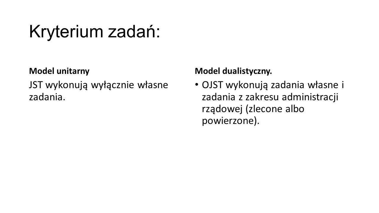 Kryterium zadań: Model unitarny JST wykonują wyłącznie własne zadania. Model dualistyczny. OJST wykonują zadania własne i zadania z zakresu administra