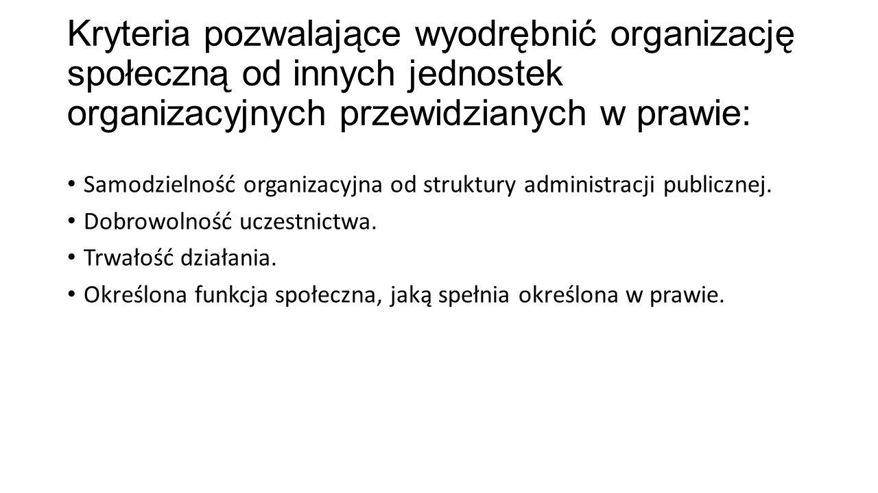 Kryteria pozwalające wyodrębnić organizację społeczną od innych jednostek organizacyjnych przewidzianych w prawie: Samodzielność organizacyjna od stru