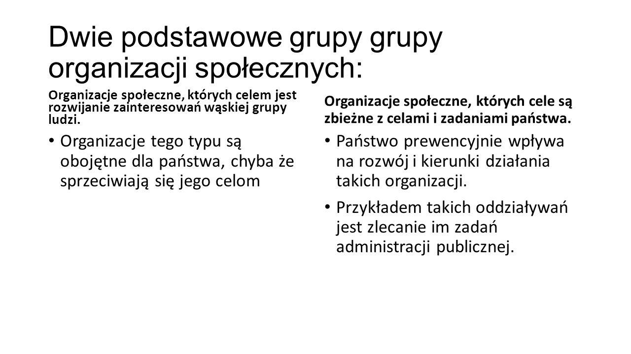 Dwie podstawowe grupy grupy organizacji społecznych: Organizacje społeczne, których celem jest rozwijanie zainteresowań wąskiej grupy ludzi. Organizac