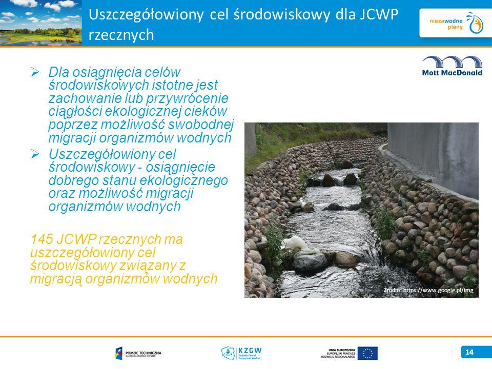 Uszczegółowiony cel środowiskowy dla JCWP rzecznych  Dla osiągnięcia celów środowiskowych istotne jest zachowanie lub przywrócenie ciągłości ekologicznej cieków poprzez możliwość swobodnej migracji organizmów wodnych  Uszczegółowiony cel środowiskowy - osiągnięcie dobrego stanu ekologicznego oraz możliwość migracji organizmów wodnych 145 JCWP rzecznych ma uszczegółowiony cel środowiskowy związany z migracją organizmów wodnych 14 Źródło: https://www.google.pl/img