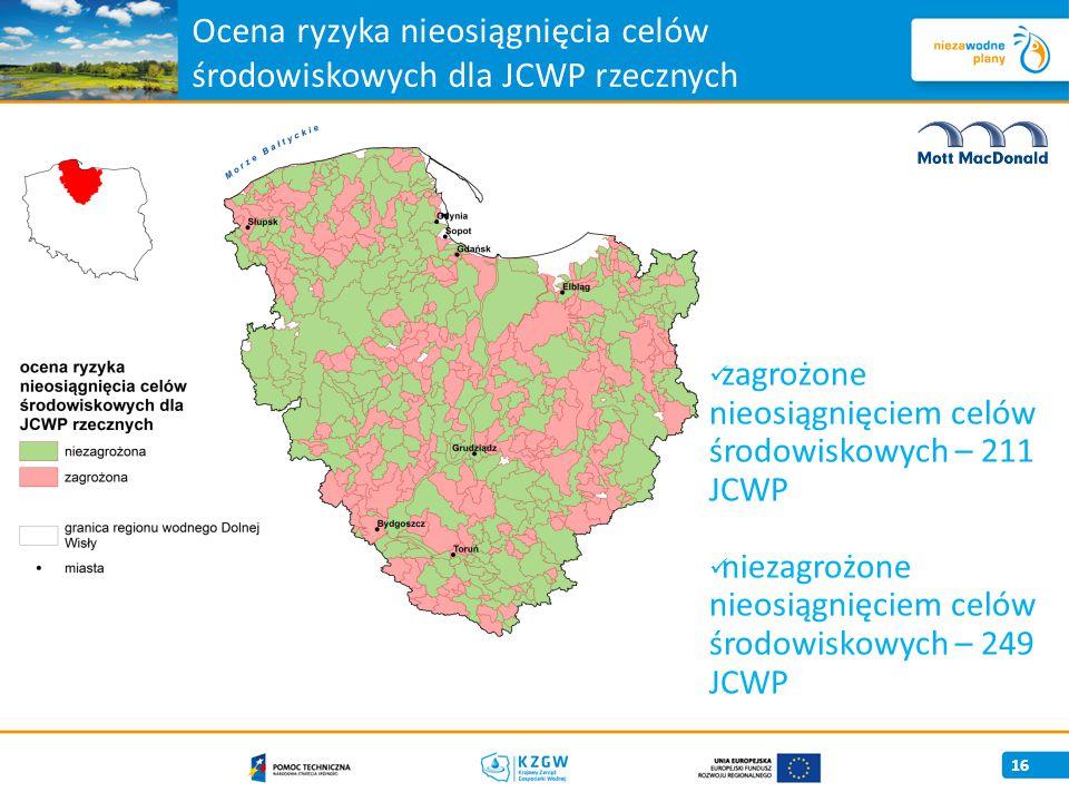 Ocena ryzyka nieosiągnięcia celów środowiskowych dla JCWP rzecznych 16 zagrożone nieosiągnięciem celów środowiskowych – 211 JCWP niezagrożone nieosiągnięciem celów środowiskowych – 249 JCWP