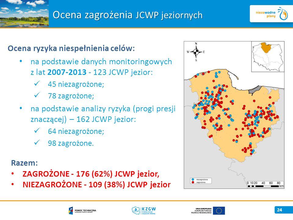 24 Ocena zagrożenia JCWP jeziornych Ocena ryzyka niespełnienia celów: na podstawie danych monitoringowych z lat 2007-2013 - 123 JCWP jezior: 45 niezagrożone; 78 zagrożone; na podstawie analizy ryzyka (progi presji znaczącej) – 162 JCWP jezior: 64 niezagrożone; 98 zagrożone.