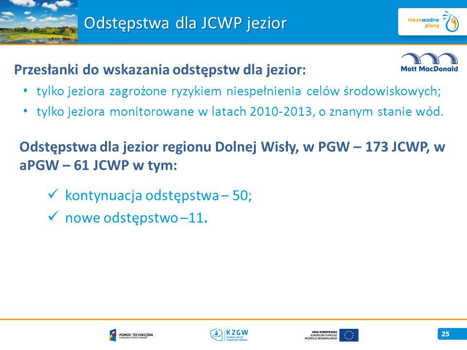 Odstępstwa dla JCWP jezior 25 Przesłanki do wskazania odstępstw dla jezior: tylko jeziora zagrożone ryzykiem niespełnienia celów środowiskowych; tylko jeziora monitorowane w latach 2010-2013, o znanym stanie wód.