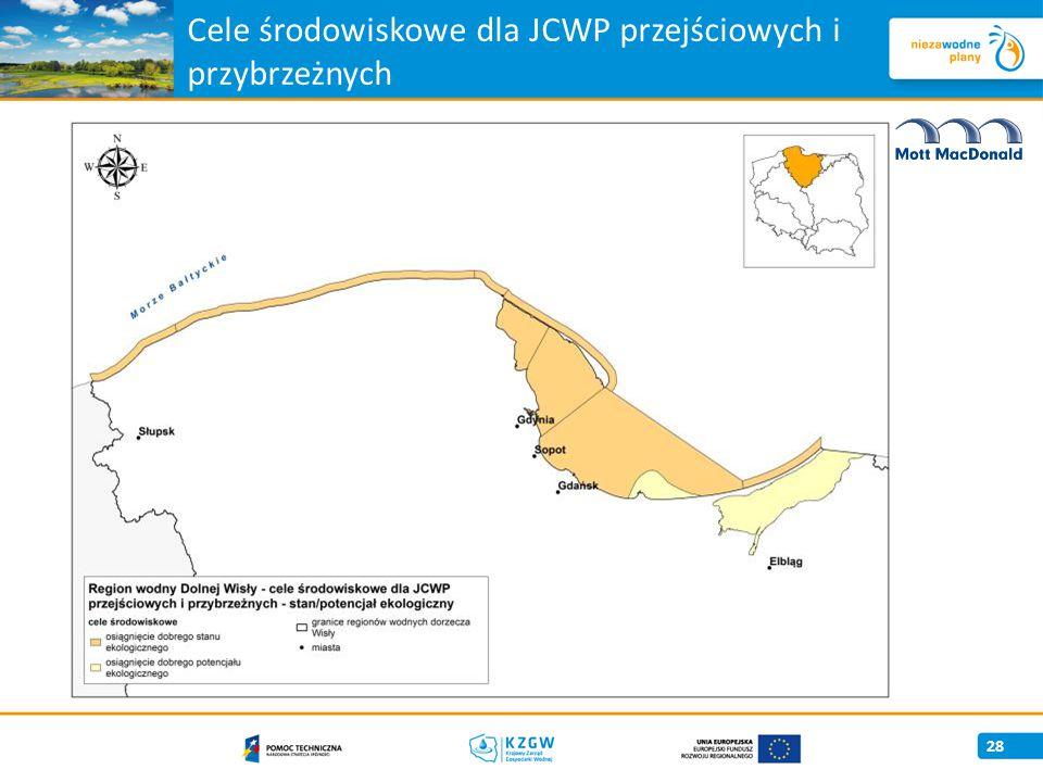 Cele środowiskowe dla JCWP przejściowych i przybrzeżnych 28