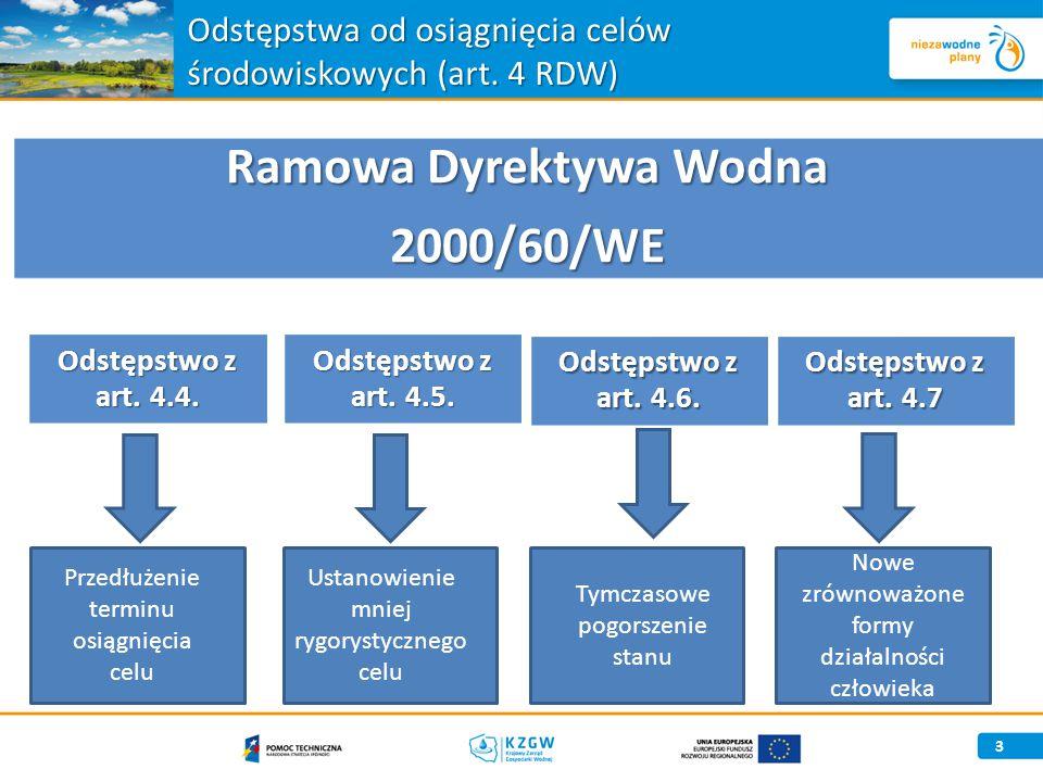 Ramowa Dyrektywa Wodna 2000/60/WE Odstępstwo z art.