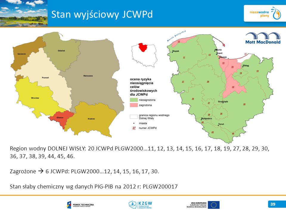 Stan wyjściowy JCWPd 39 Region wodny DOLNEJ WISŁY: 20 JCWPd PLGW2000…11, 12, 13, 14, 15, 16, 17, 18, 19, 27, 28, 29, 30, 36, 37, 38, 39, 44, 45, 46.