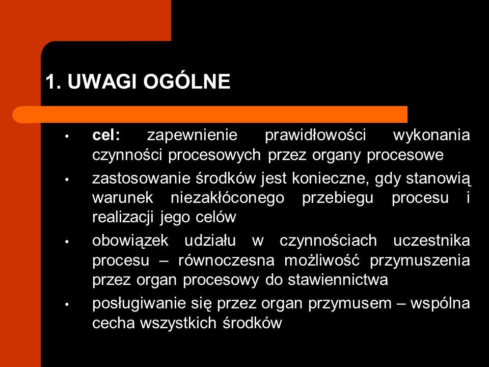 3.5.Uprawnienia zatrzymanego UWAGA zmiana związana z nowelizacją z 20 lutego 2015 – dodany art.