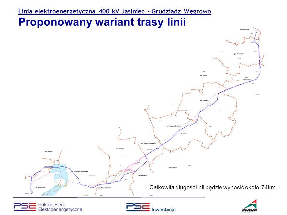 Korzyści z inwestycji dla regionu i gminy Linia elektroenergetyczna 400 kV Jasiniec – Grudziądz Węgrowo