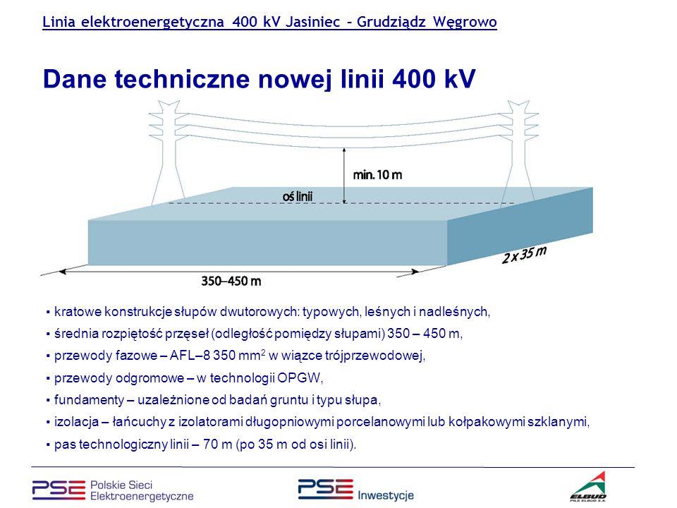 Linia elektroenergetyczna 400 kV Jasiniec – Grudziądz Węgrowo Dane techniczne linii 400 kV - sylwetki słupów