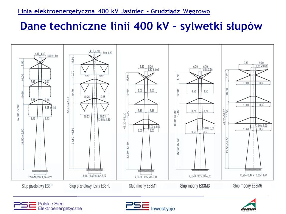 Linia elektroenergetyczna 400 kV Jasiniec – Grudziądz Węgrowo Dopuszczalne poziomy hałasu: ▪ uzdrowiska, szpitale, szkoły - 40 - 45 dB, ▪ zabudowa mieszkaniowa, tereny wypoczynkowe i usługowe - 45 – 50 dB.