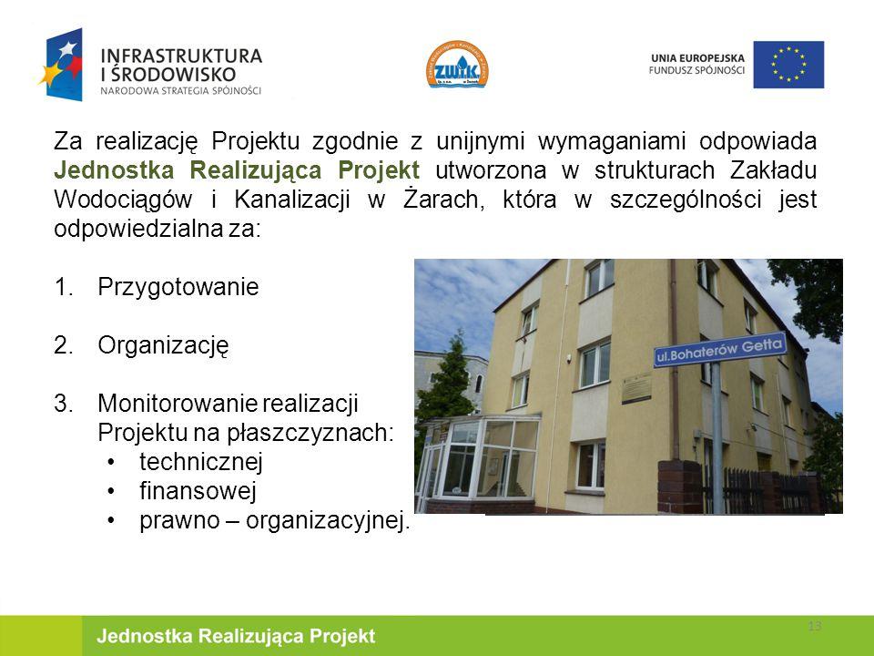 Za realizację Projektu zgodnie z unijnymi wymaganiami odpowiada Jednostka Realizująca Projekt utworzona w strukturach Zakładu Wodociągów i Kanalizacji w Żarach, która w szczególności jest odpowiedzialna za: 1.Przygotowanie 2.Organizację 3.Monitorowanie realizacji Projektu na płaszczyznach: technicznej finansowej prawno – organizacyjnej.