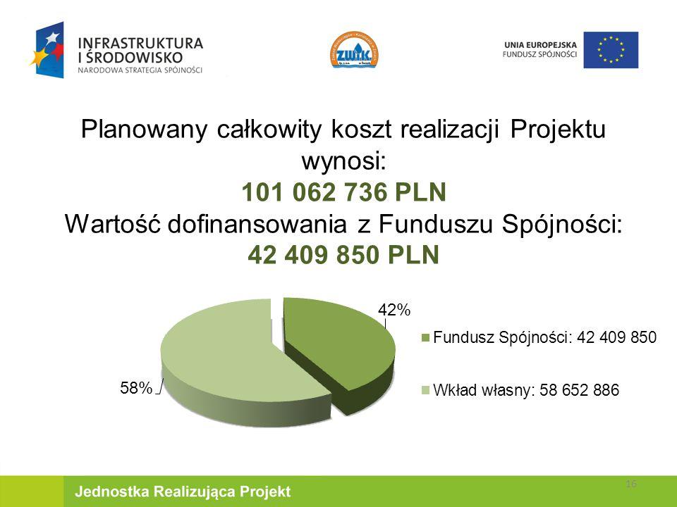 Planowany całkowity koszt realizacji Projektu wynosi: 101 062 736 PLN Wartość dofinansowania z Funduszu Spójności: 42 409 850 PLN 16