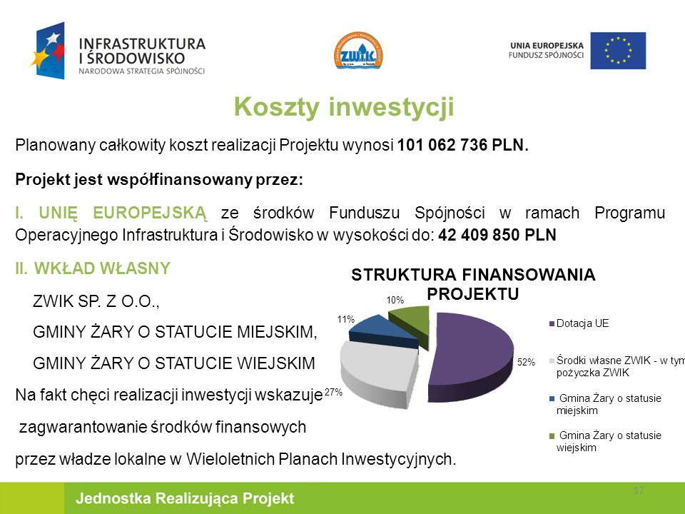 Koszty inwestycji Planowany całkowity koszt realizacji Projektu wynosi 101 062 736 PLN.